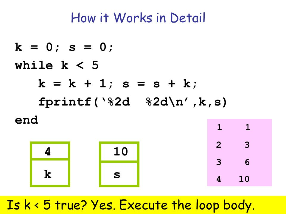Insight Through Computing How it Works in Detail k = 0; s = 0; while k < 5 k = k + 1; s = s + k; fprintf('%2d %2d\n',k,s) end 4 k 4 k 10 s Is k < 5 true.