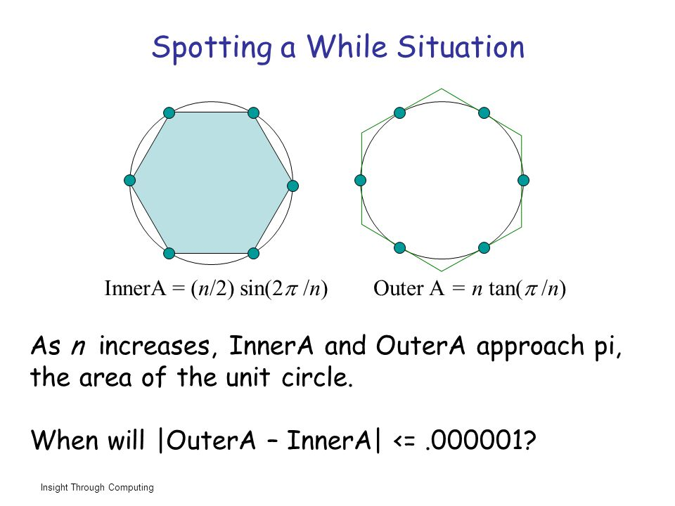 Insight Through Computing Spotting a While Situation InnerA = (n/2) sin(2  /n)Outer A = n tan(  /n) As n increases, InnerA and OuterA approach pi, the area of the unit circle.