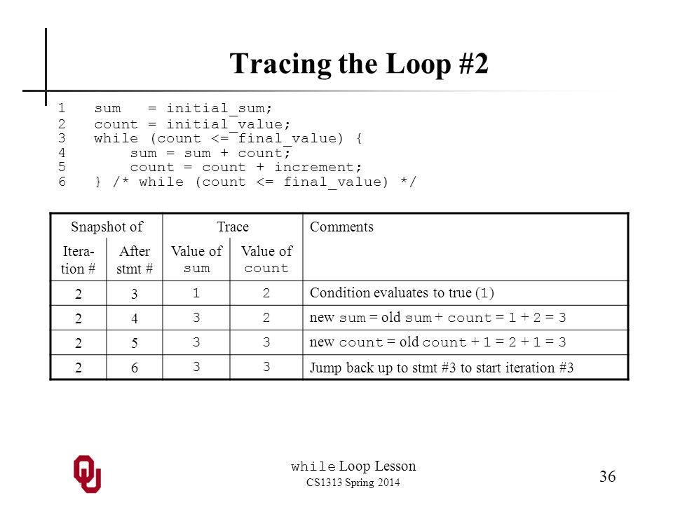 while Loop Lesson CS1313 Spring 2014 36 Tracing the Loop #2 1 sum = initial_sum; 2 count = initial_value; 3 while (count <= final_value) { 4 sum = sum + count; 5 count = count + increment; 6 } /* while (count <= final_value) */ Snapshot ofTraceComments Itera- tion # After stmt # Value of sum Value of count 23 12 Condition evaluates to true ( 1 ) 24 32 new sum = old sum + count = 1 + 2 = 3 25 33 new count = old count + 1 = 2 + 1 = 3 26 33 Jump back up to stmt #3 to start iteration #3