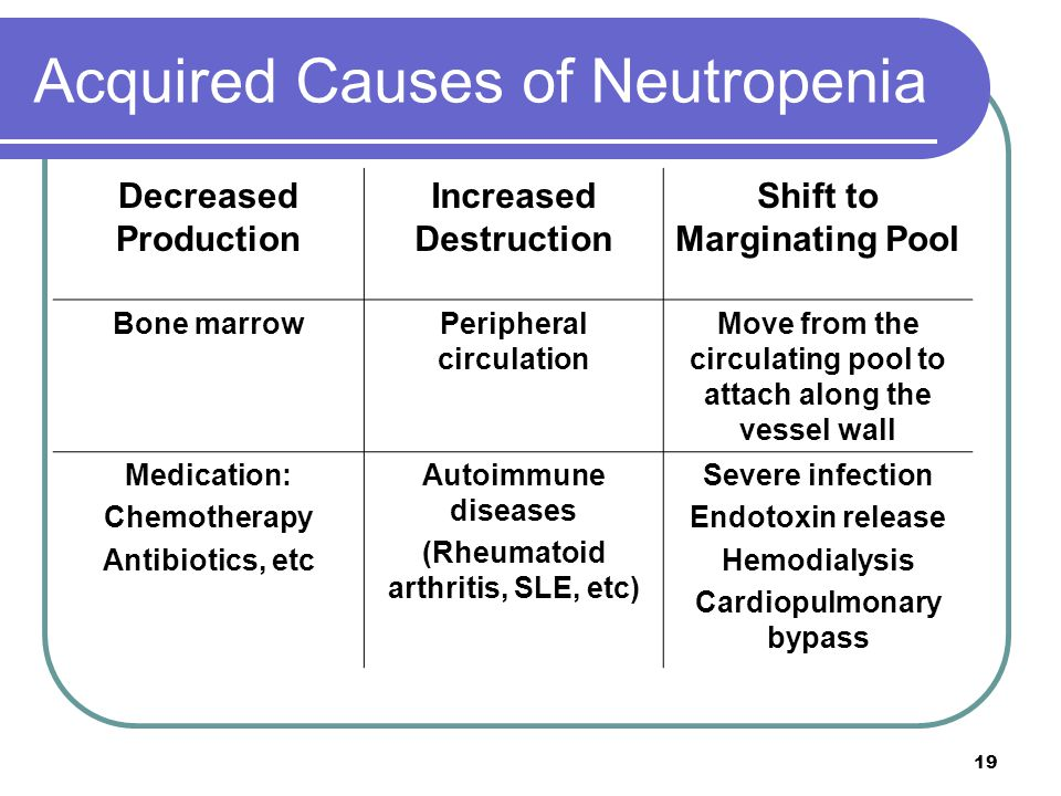Acquired Causes of Neutropenia Decreased Production Increased Destruction Shift to Marginating Pool Bone marrowPeripheral circulation Move from the circulating pool to attach along the vessel wall Medication: Chemotherapy Antibiotics, etc Autoimmune diseases (Rheumatoid arthritis, SLE, etc) Severe infection Endotoxin release Hemodialysis Cardiopulmonary bypass 19