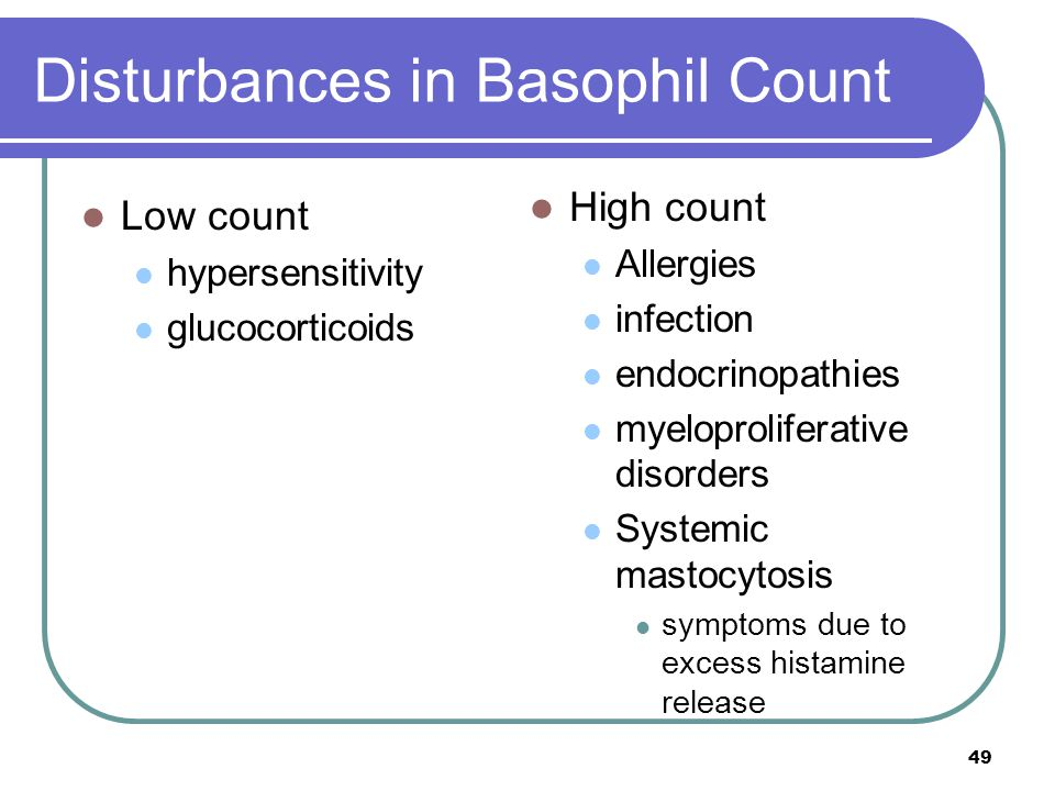 Disturbances in Basophil Count Low count hypersensitivity glucocorticoids High count Allergies infection endocrinopathies myeloproliferative disorders
