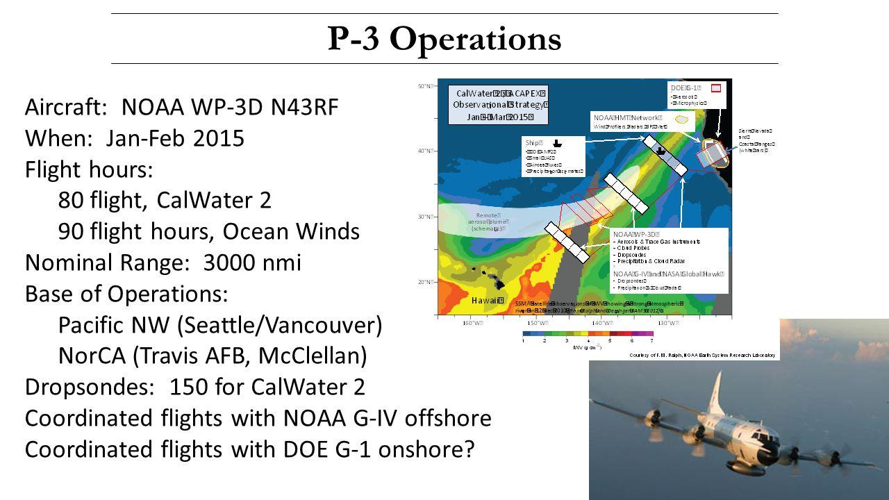 CalWater 2 – Ocean Winds FY15 Implementation Plan Chris Fairall (ESRL), Paul Chang (NESDIS), Allen White (ESRL), Ryan Spackman (STC/ESRL), Marty Ralph (Scripps)