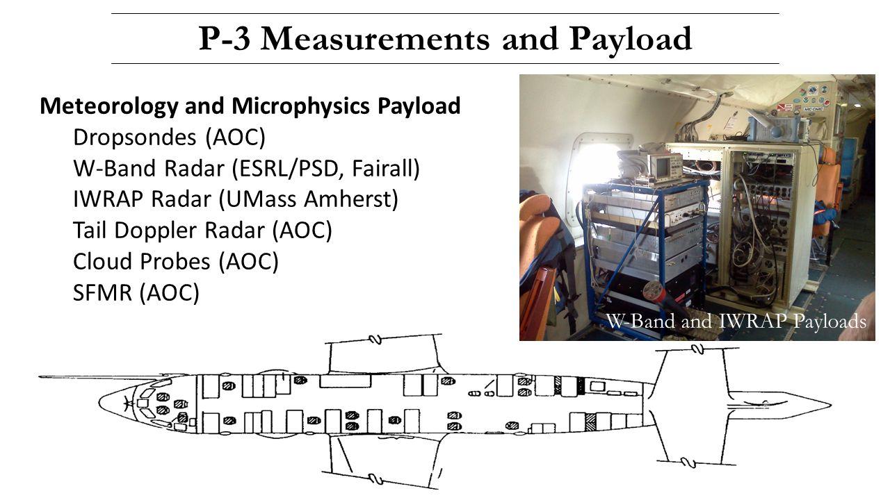 CO Pod Station C3X TDL H 2 O Aerosol low turbulence inlet (LTI) CCN.