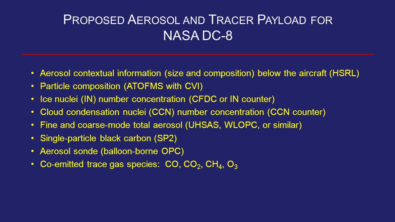 CO NO, NO 2, NO y, O 3 TDL H 2 O Aerosol low turbulence inlet (LTI) WLOPC CCN CRD-AES; PAS PSAP; UHSAS SP2; AMS Operator seats: NO y O 3 : C3X CRDS: Sta.