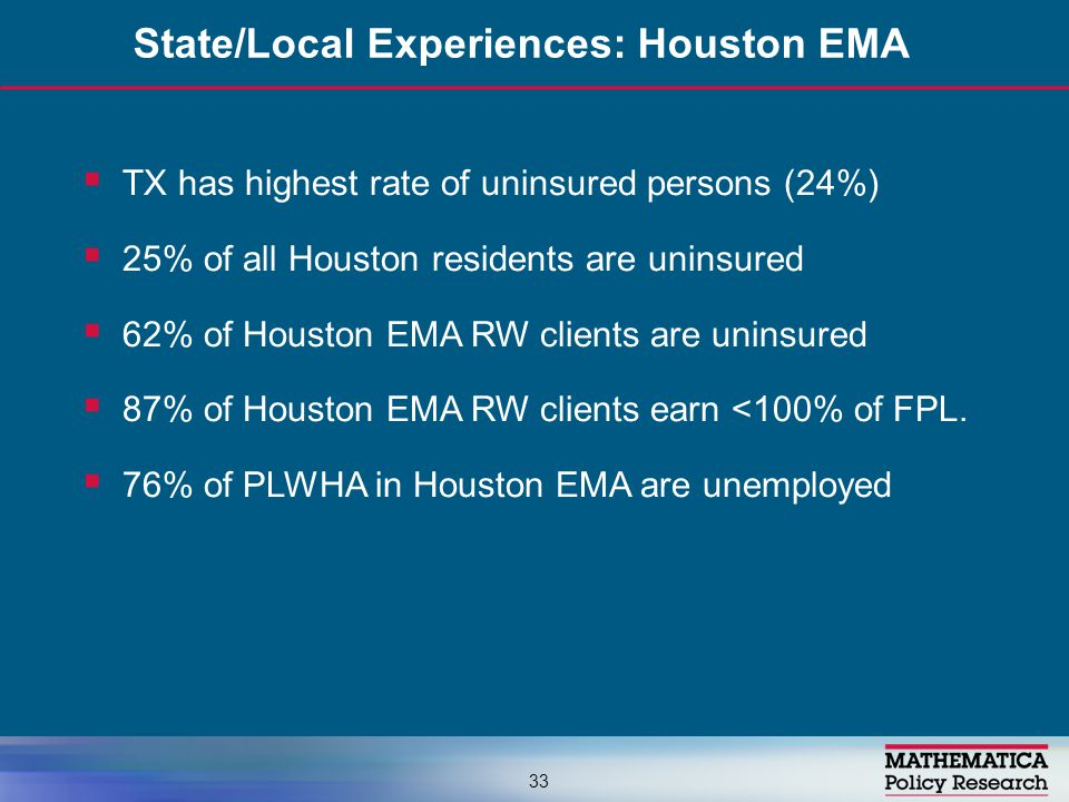  TX has highest rate of uninsured persons (24%)  25% of all Houston residents are uninsured  62% of Houston EMA RW clients are uninsured  87% of H