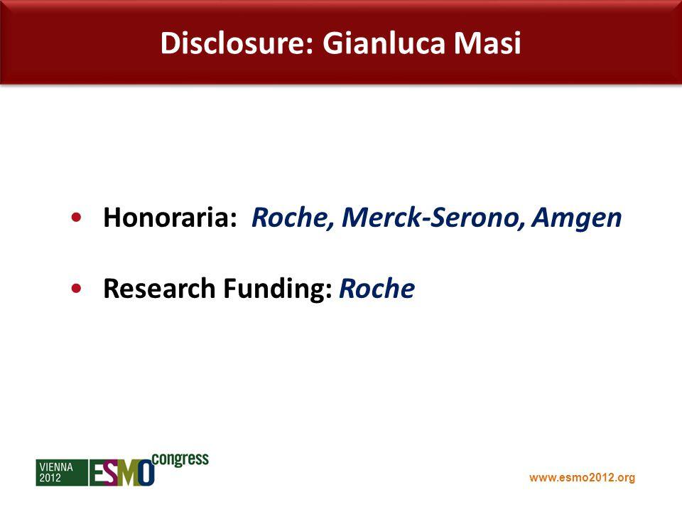 www.esmo2012.org Disclosure: Gianluca Masi Honoraria: Roche, Merck-Serono, Amgen Research Funding: Roche