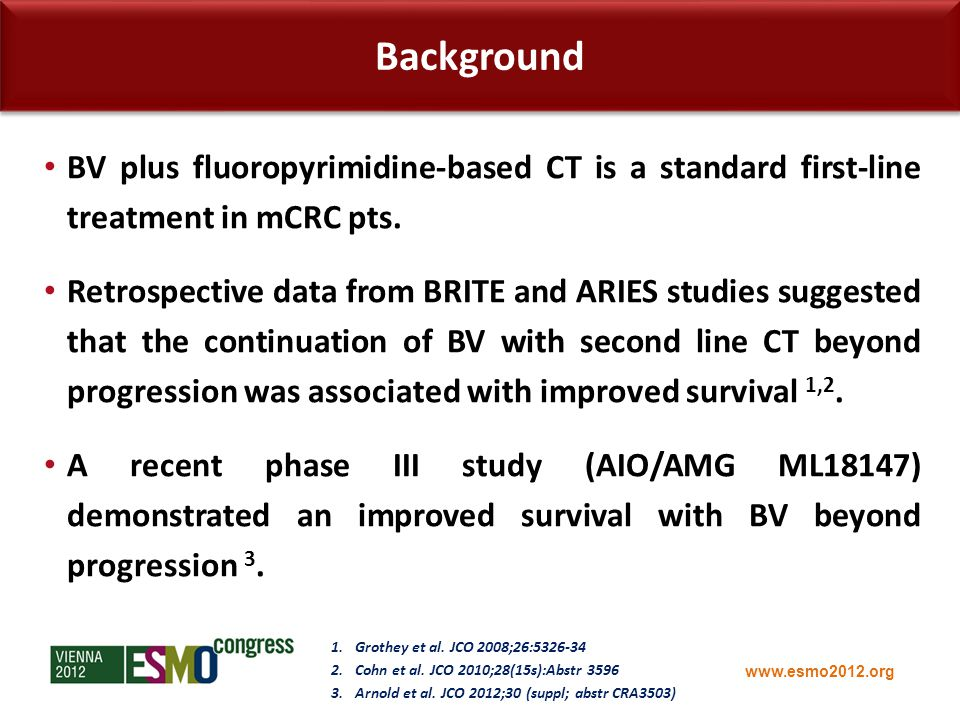 www.esmo2012.org Background BV plus fluoropyrimidine-based CT is a standard first-line treatment in mCRC pts.