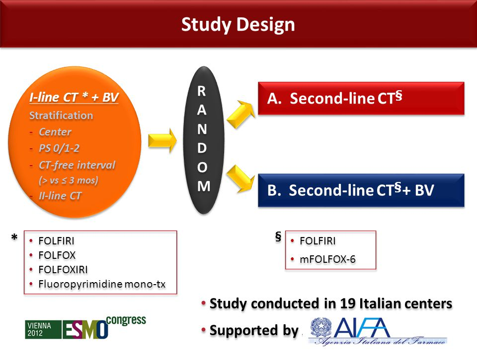 www.esmo2012.org Study Design B.