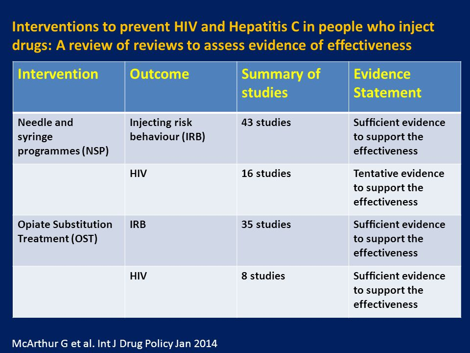 Organization of Healthcare Delivery for HIV+ PWIDs Matters (Ukraine) Bachireddy C, Drug Alcohol Depend, 2013