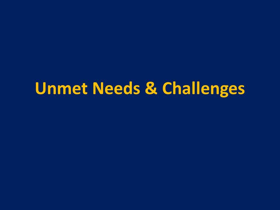 Unmet Needs & Challenges