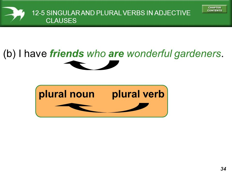 34 12-5 SINGULAR AND PLURAL VERBS IN ADJECTIVE CLAUSES (b) I have friends who are wonderful gardeners.