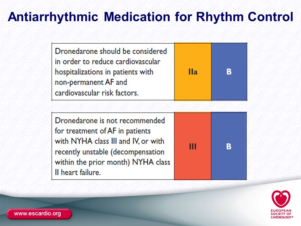 www.escardio.org Antiarrhythmic Medication for Rhythm Control