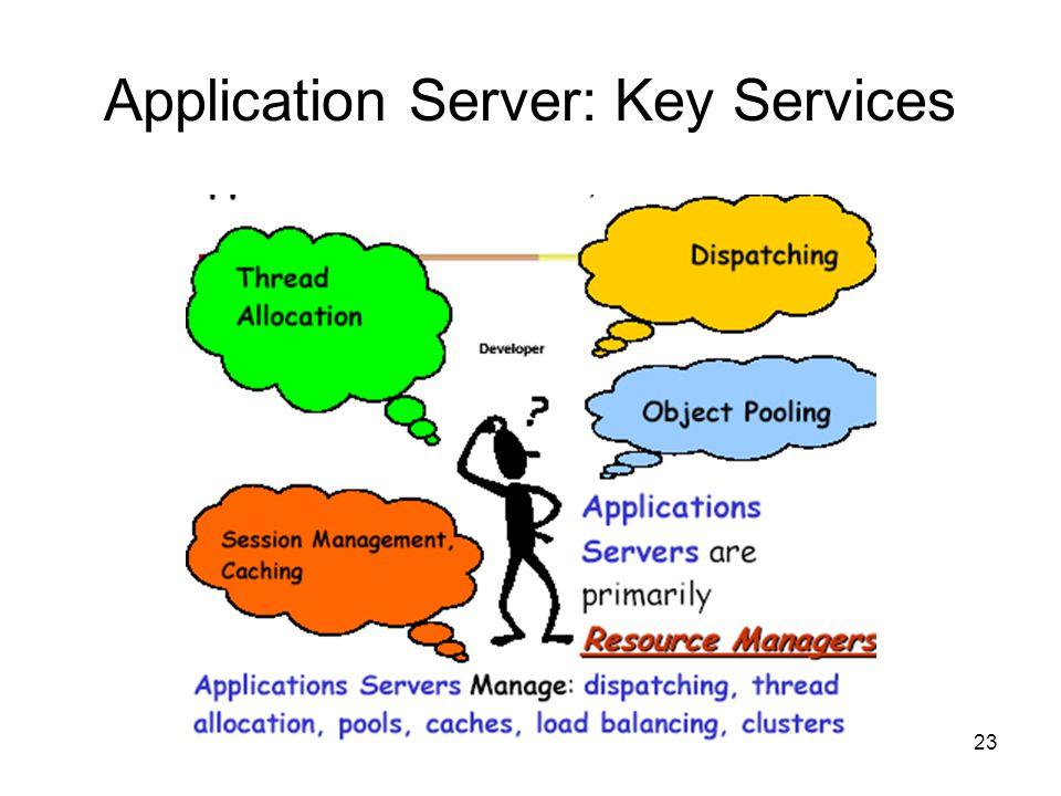 23 Application Server: Key Services