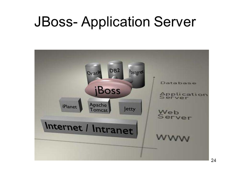 24 JBoss- Application Server