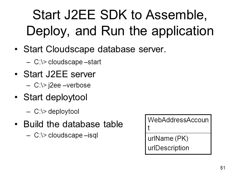 51 Start J2EE SDK to Assemble, Deploy, and Run the application Start Cloudscape database server. –C:\> cloudscape –start Start J2EE server –C:\> j2ee