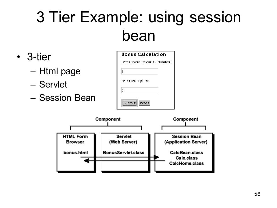 56 3 Tier Example: using session bean 3-tier –Html page –Servlet –Session Bean