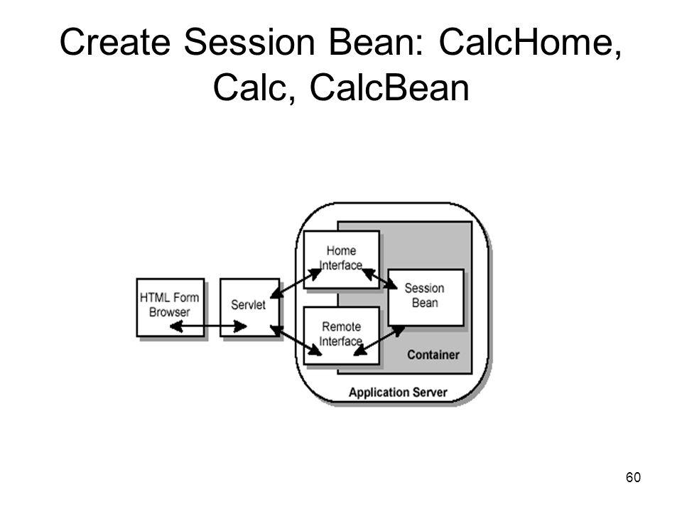 60 Create Session Bean: CalcHome, Calc, CalcBean