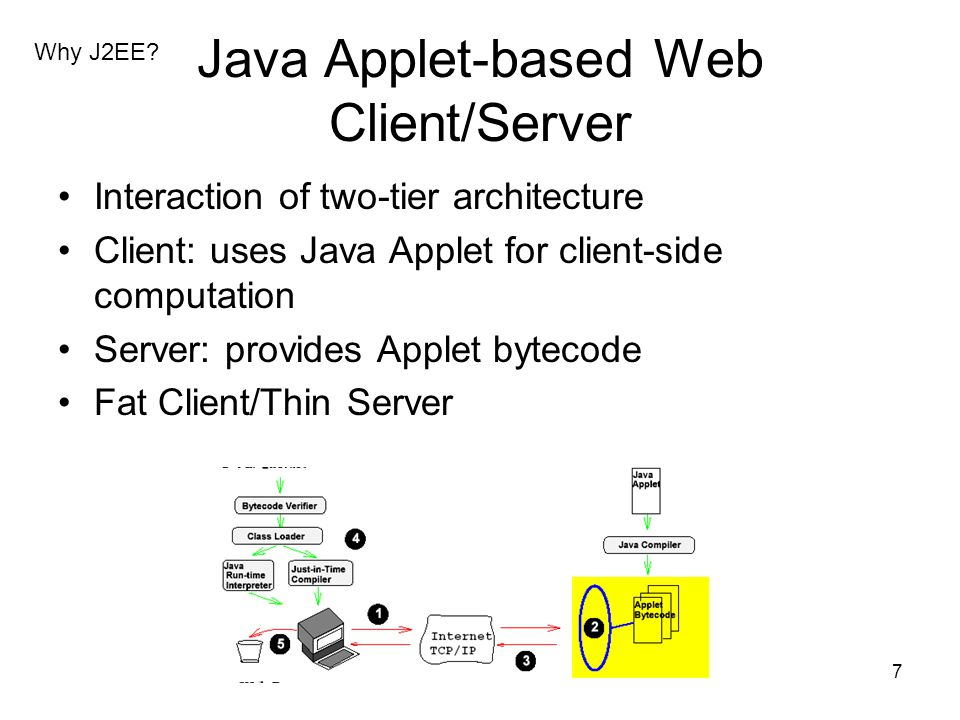 8 Two-tier Client/Server Architecture But what is the problem with this architecture.