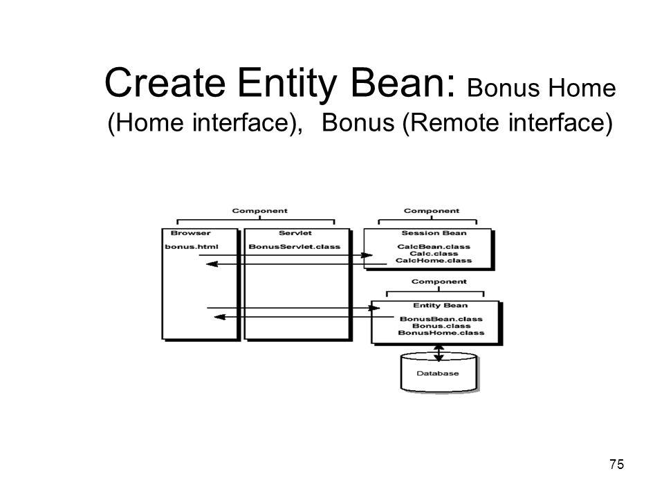75 Create Entity Bean: Bonus Home (Home interface), Bonus (Remote interface)