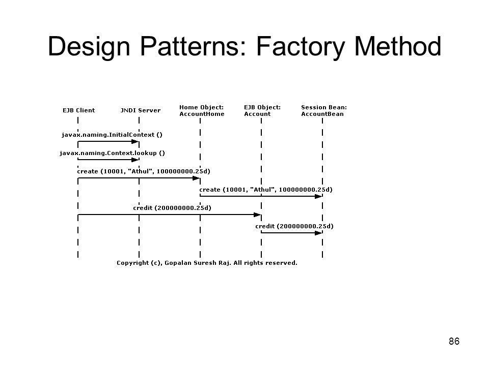 86 Design Patterns: Factory Method