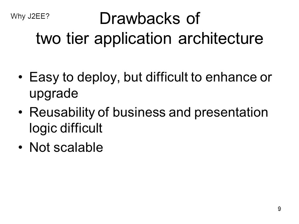 90 Design Patterns: Facade Topic and Queue Subclasses Topic and Queue extend the Destination abstract interface.