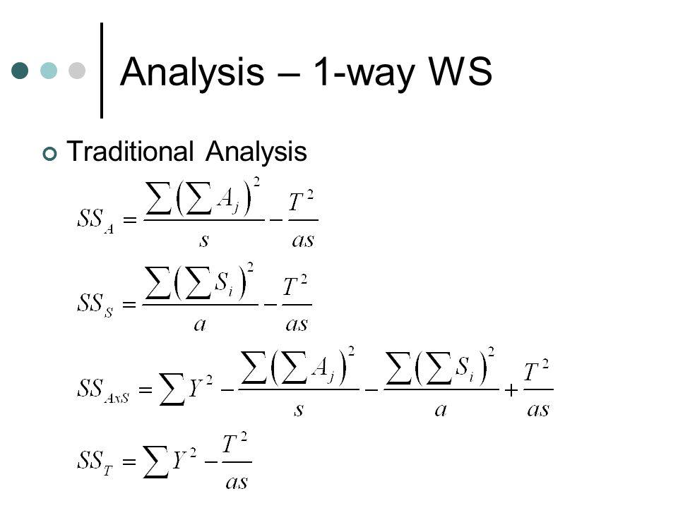 Analysis – 1-way WS Traditional Analysis