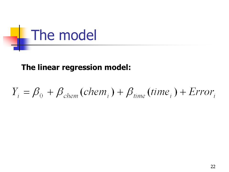 22 The model The linear regression model: