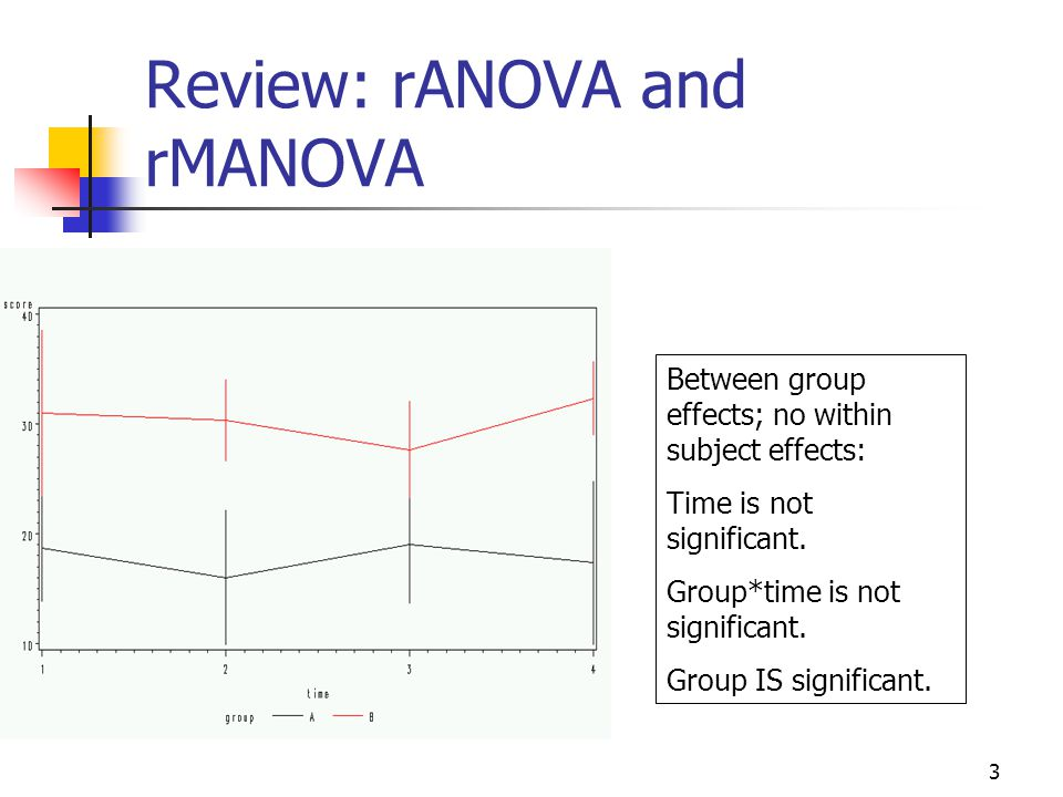 3 Review: rANOVA and rMANOVA Between group effects; no within subject effects: Time is not significant.