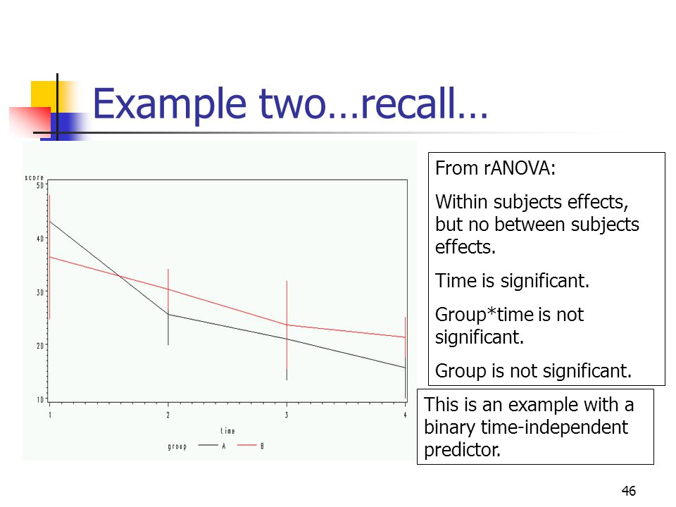 46 Example two…recall… From rANOVA: Within subjects effects, but no between subjects effects.