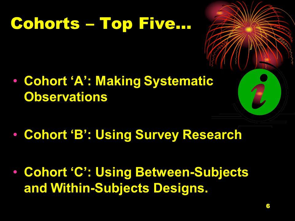 17 V.I.V.'s and D.V.'s A. Factorial Designs Separate Group For Each I.V.
