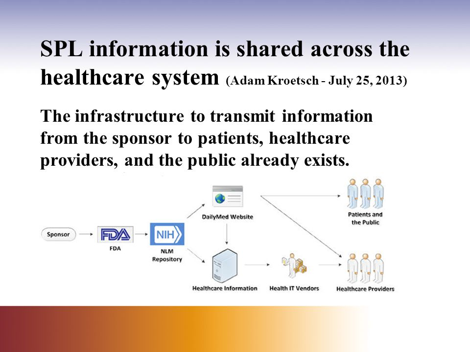 SPL information is shared across the healthcare system (Adam Kroetsch - July 25, 2013) The infrastructure to transmit information from the sponsor to patients, healthcare providers, and the public already exists.
