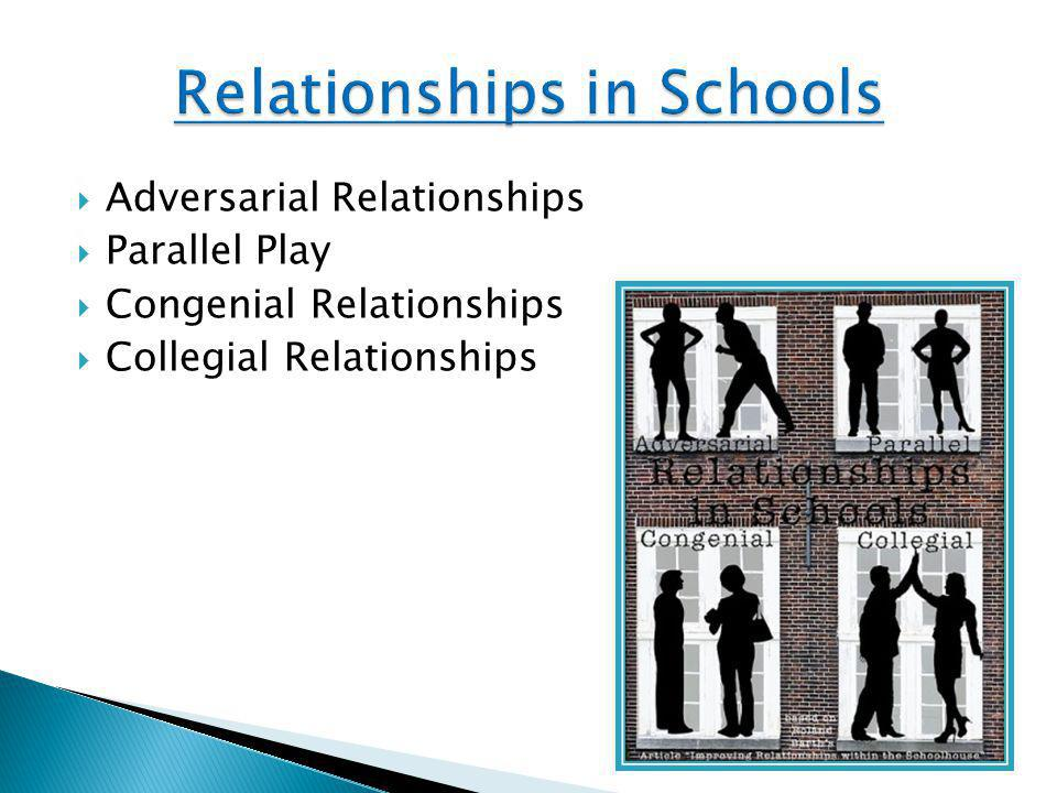  Adversarial Relationships  Parallel Play  Congenial Relationships  Collegial Relationships