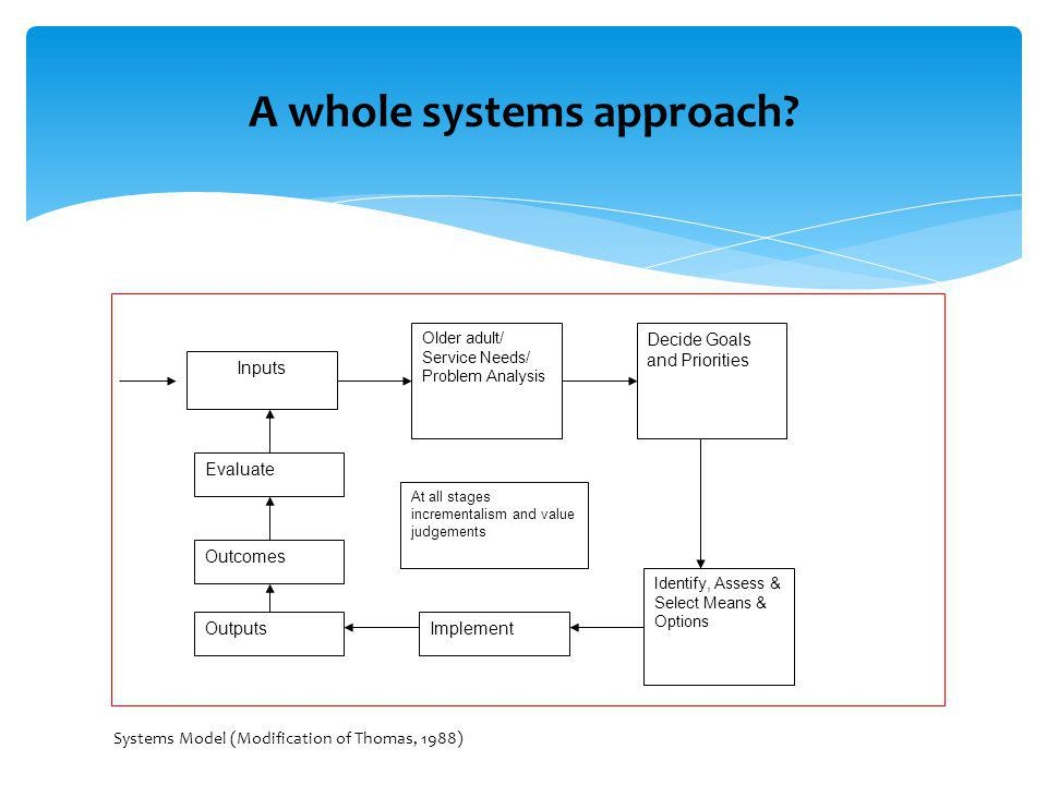 A whole systems approach.
