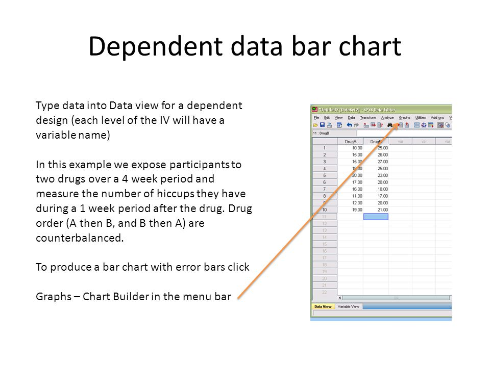 Dependent data bar chart If you have not clearly defined the measurement scale of your variables then do so now before continuing, otherwise click on OK to continue to the Chart Builder