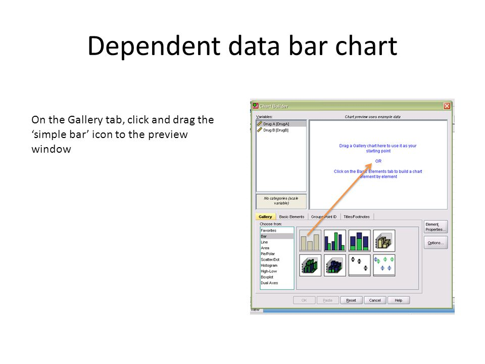 Dependent data bar chart As the variables DrugA and DrugB both contain scores (number of hiccups) you need to select BOTH, before dragging them onto the Y-Axis drop-box region Hold down Ctrl and click both variables before releasing the Ctrl button Then mouse click and drag both selected variables to the Y-Axis