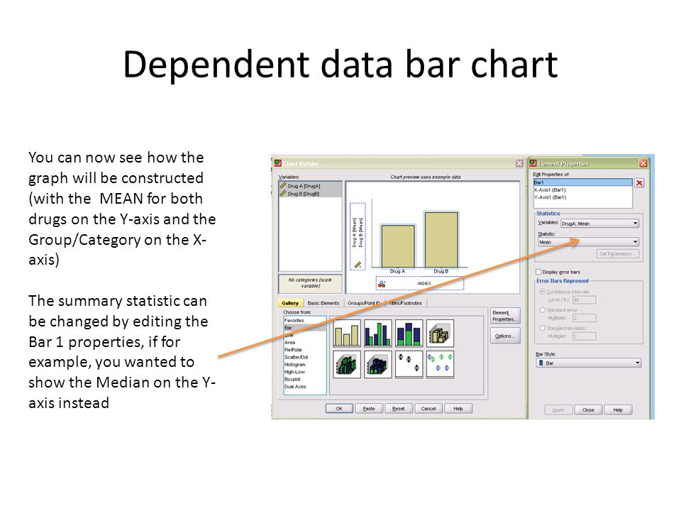 Dependent data bar chart You need to rename the X-axis from INDEX to something more meaningful (i.e.