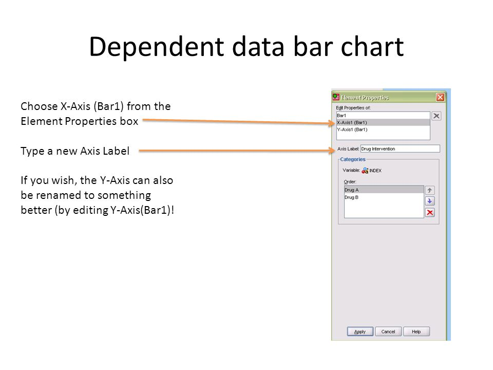 Dependent data bar chart Finally, to add error bars: Choose Bar1 in the Element Properties window Tick 'Display error bars' and choose 'Standard error' and set the Multiplier to show 1 SE Click OK when ready
