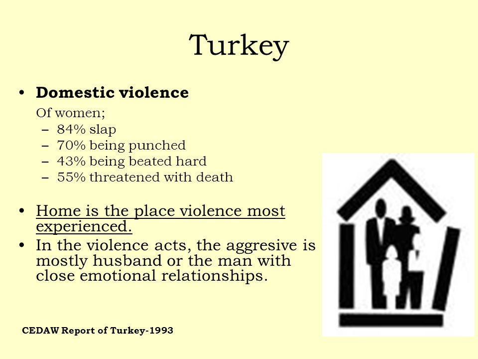 Turkey Domestic violence Of women; –84% slap –70% being punched –43% being beated hard –55% threatened with death Home is the place violence most expe