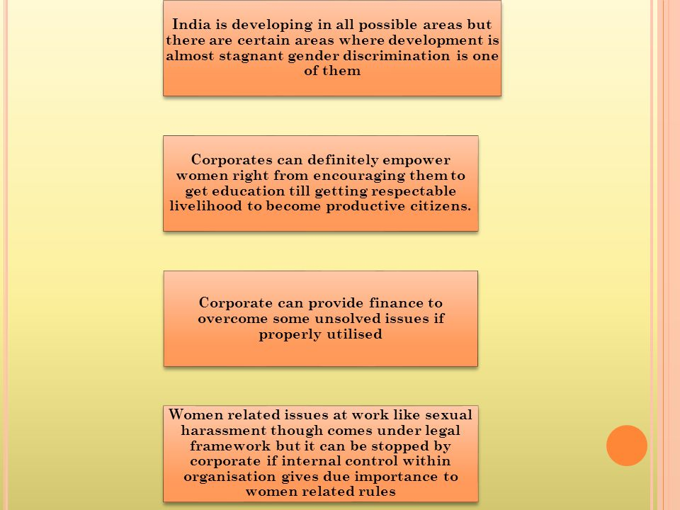 India is developing in all possible areas but there are certain areas where development is almost stagnant gender discrimination is one of them Corporates can definitely empower women right from encouraging them to get education till getting respectable livelihood to become productive citizens.