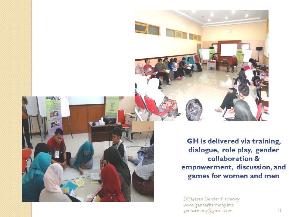 11 @Yayasan Gender Harmony: www.genderharmony.info genharmony@gmail.com