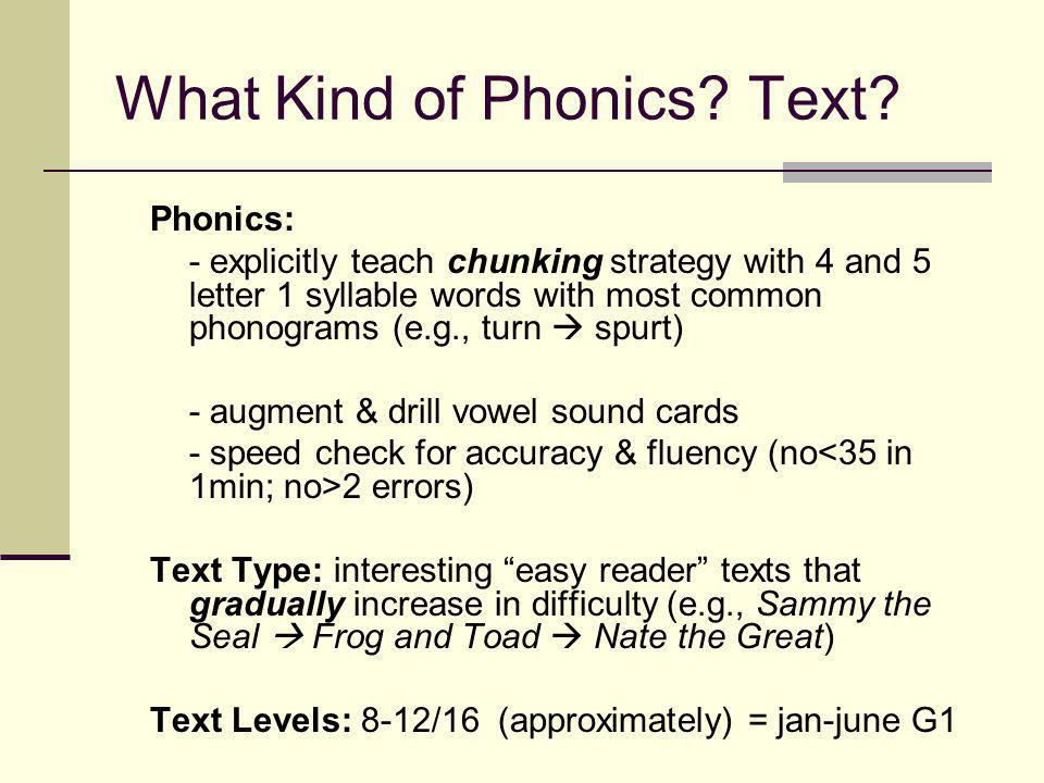 What Kind of Phonics. Text.