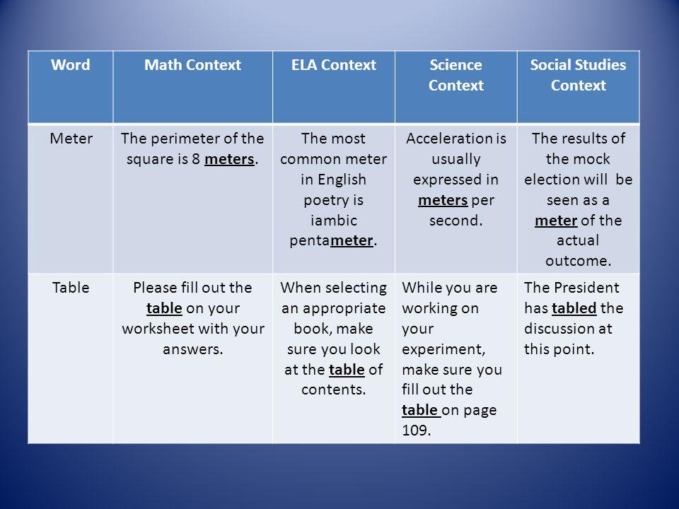 WordMath ContextELA ContextScience Context Social Studies Context MeterThe perimeter of the square is 8 meters.