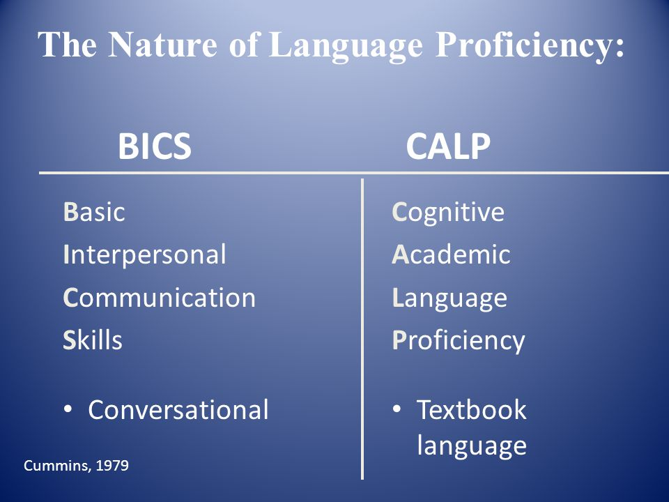 BICS CALP Basic Interpersonal Communication Skills Conversational Cognitive Academic Language Proficiency Textbook language The Nature of Language Proficiency: Cummins, 1979