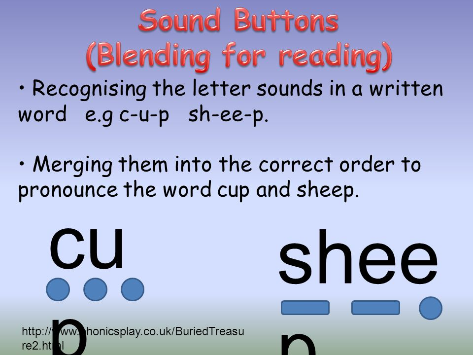 Hear and say (sound talk) the individual sounds in a spoken word (e.g.
