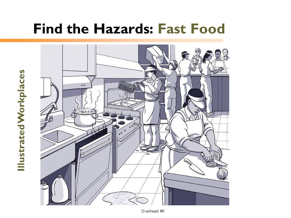 Overhead #9 Find the Hazards: Fast Food Illustrated Workplaces