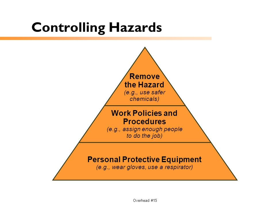 Overhead #15 Controlling Hazards Remove the Hazard (e.g., use safer chemicals) Work Policies and Procedures (e.g., assign enough people to do the job)