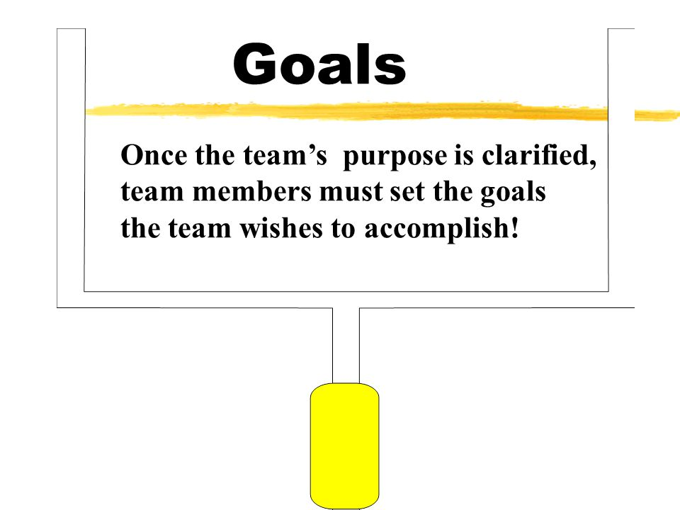 Cohesion zComes together as a team z High energy z High interest z Progress is made z Team is supportive z Develop relationships