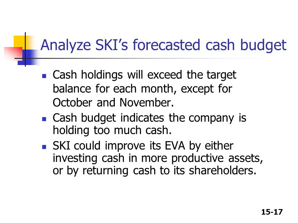 15-17 Analyze SKI's forecasted cash budget Cash holdings will exceed the target balance for each month, except for October and November. Cash budget i