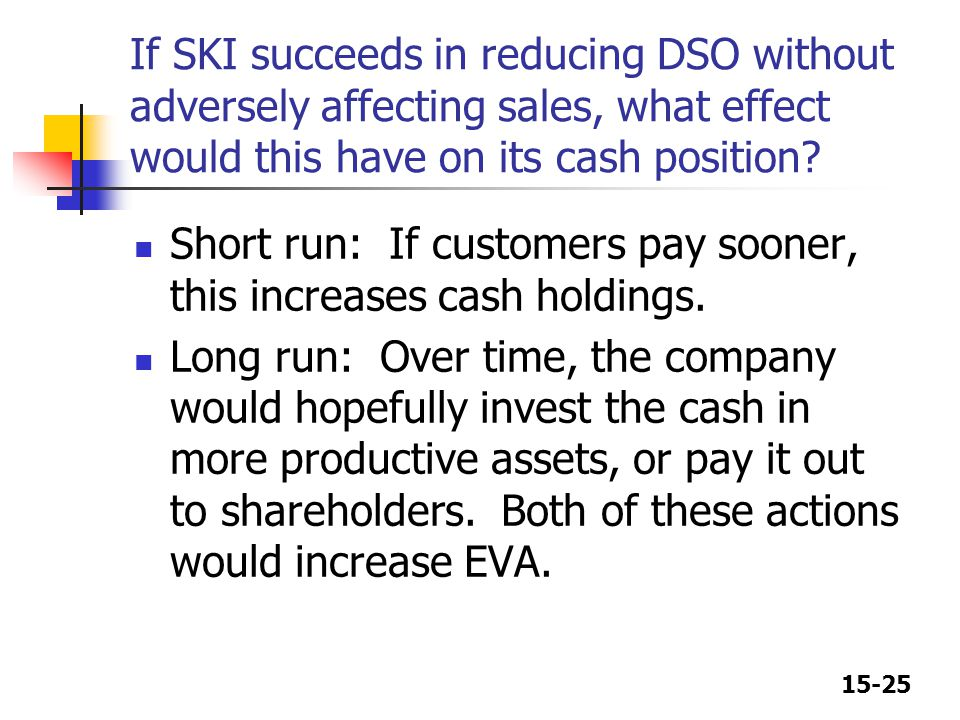 15-25 If SKI succeeds in reducing DSO without adversely affecting sales, what effect would this have on its cash position? Short run: If customers pay
