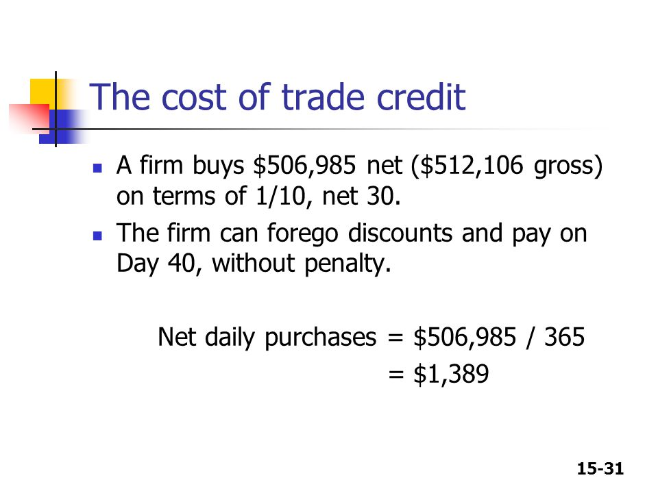 15-31 The cost of trade credit A firm buys $506,985 net ($512,106 gross) on terms of 1/10, net 30. The firm can forego discounts and pay on Day 40, wi